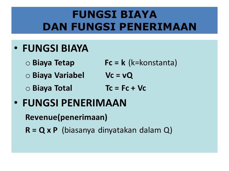 FUNGSI BIAYA o Biaya Tetap Fc = k(k=konstanta) o Biaya VariabelVc = vQ o Biaya TotalTc = Fc + Vc FUNGSI PENERIMAAN Revenue(penerimaan) R = Q x P (bias