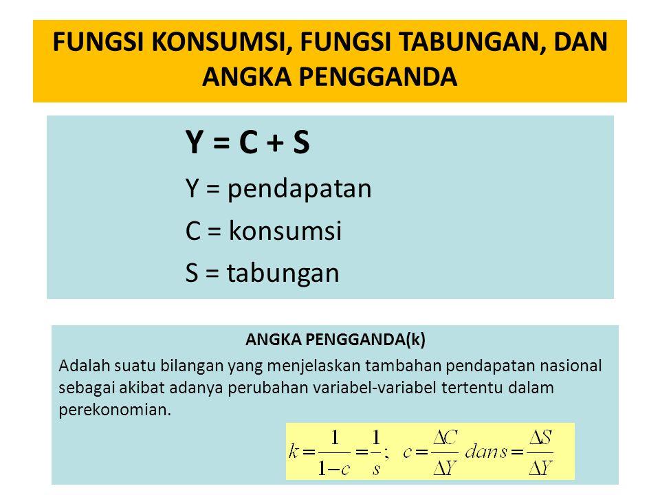 FUNGSI KONSUMSI, FUNGSI TABUNGAN, DAN ANGKA PENGGANDA Y = C + S Y = pendapatan C = konsumsi S = tabungan ANGKA PENGGANDA(k) Adalah suatu bilangan yang
