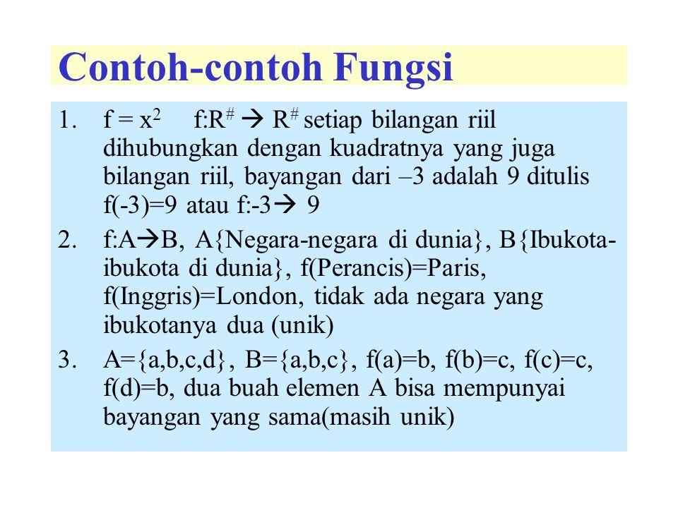 Contoh-contoh Fungsi 4.A={-1,1} f:R #  A 5.A={a,b,c,d}, B={x,y,z}, f:A  B a b c d x y z