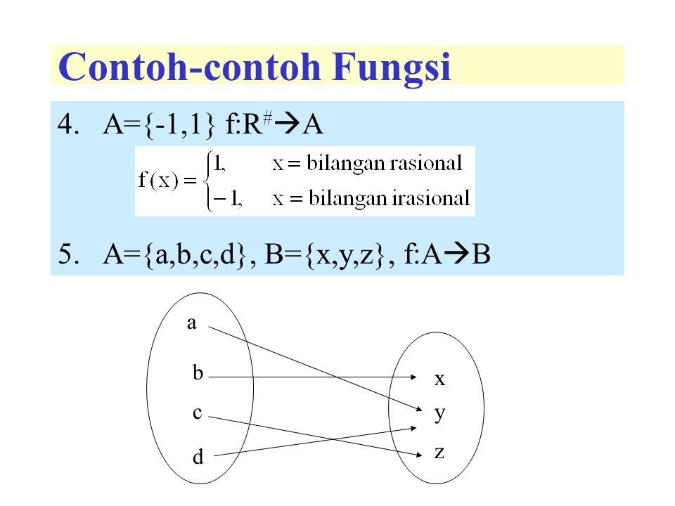 PEMETAAN, OPERATOR, TRANSFORMASI  Bila A dan B adalah himpunan-himpunan umum (tidak harus himpunan angka), maka f: A  B sering disebut sebagai pemetaan A ke B ditulis/digambarkan : fA B  Bila domain dan co-domainnya adalah himpunan yang sama f: A  A, maka f sering disebut sebagai operator atau transformasi  (operator adalah kasus khusus dari fungsi)