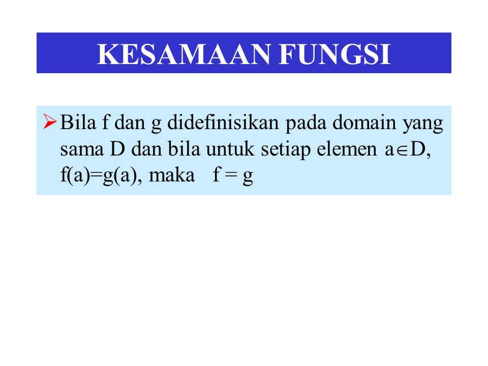 KESAMAAN FUNGSI  Bila f dan g didefinisikan pada domain yang sama D dan bila untuk setiap elemen a  D, f(a)=g(a), maka f = g