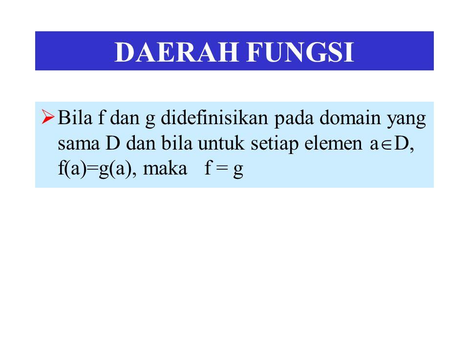 DAERAH FUNGSI  Bila f dan g didefinisikan pada domain yang sama D dan bila untuk setiap elemen a  D, f(a)=g(a), maka f = g