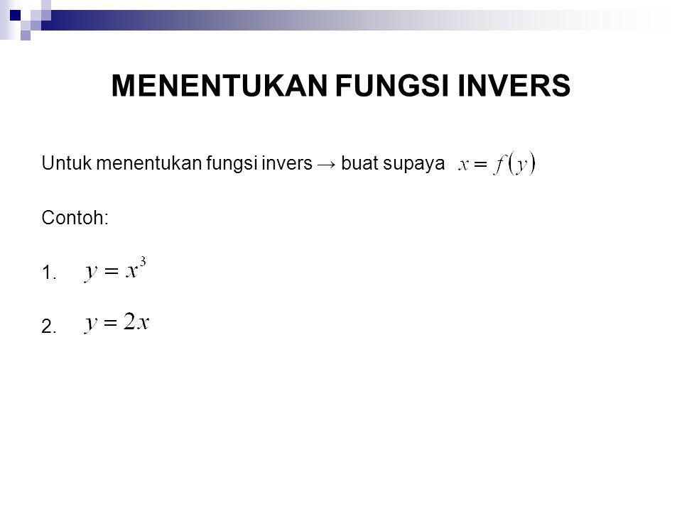 MENENTUKAN FUNGSI INVERS Untuk menentukan fungsi invers → buat supaya Contoh: 1. 2.