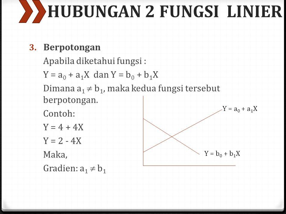 HUBUNGAN 2 FUNGSI LINIER 3. Berpotongan Apabila diketahui fungsi : Y = a 0 + a 1 X dan Y = b 0 + b 1 X Dimana a 1  b 1, maka kedua fungsi tersebut be