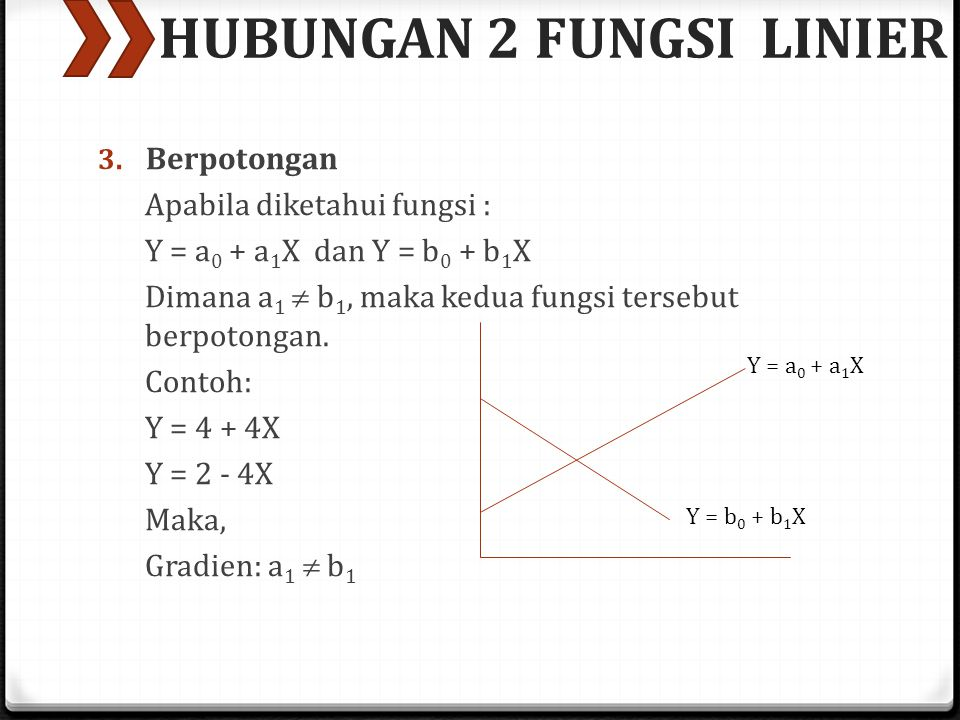 HUBUNGAN 2 FUNGSI LINIER 3.