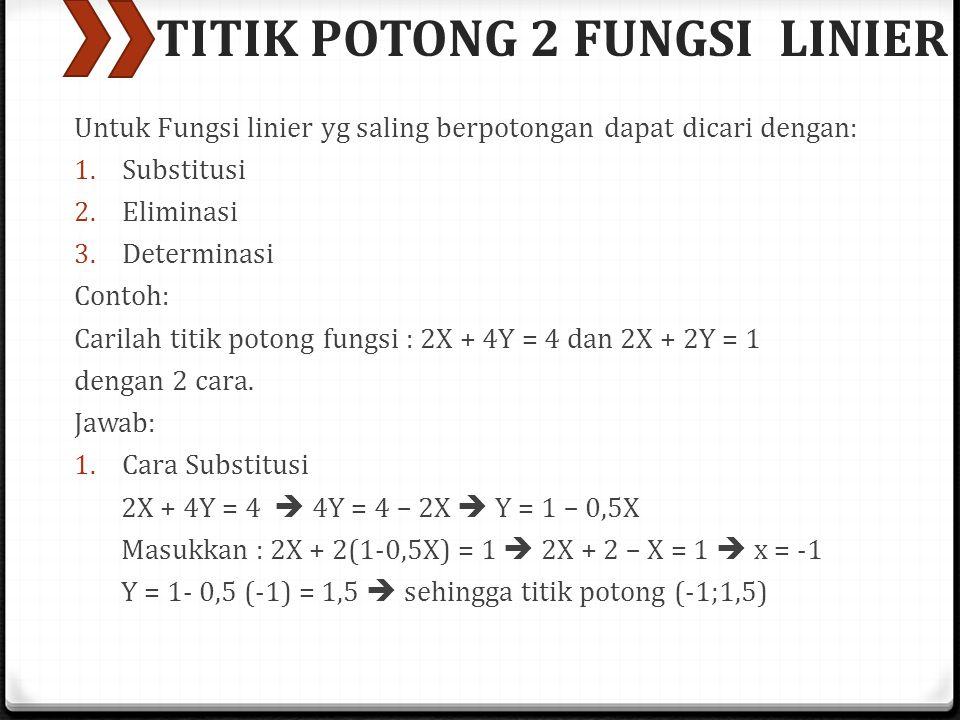 TITIK POTONG 2 FUNGSI LINIER Untuk Fungsi linier yg saling berpotongan dapat dicari dengan: 1. Substitusi 2. Eliminasi 3. Determinasi Contoh: Carilah
