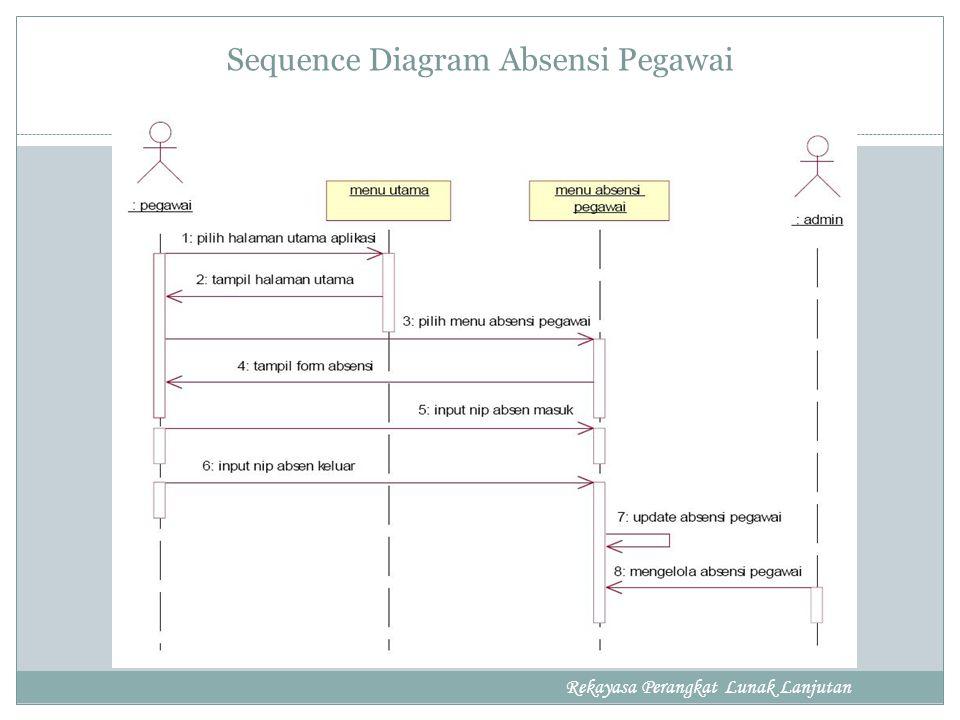 Sequence Diagram Absensi Pegawai Rekayasa Perangkat Lunak Lanjutan
