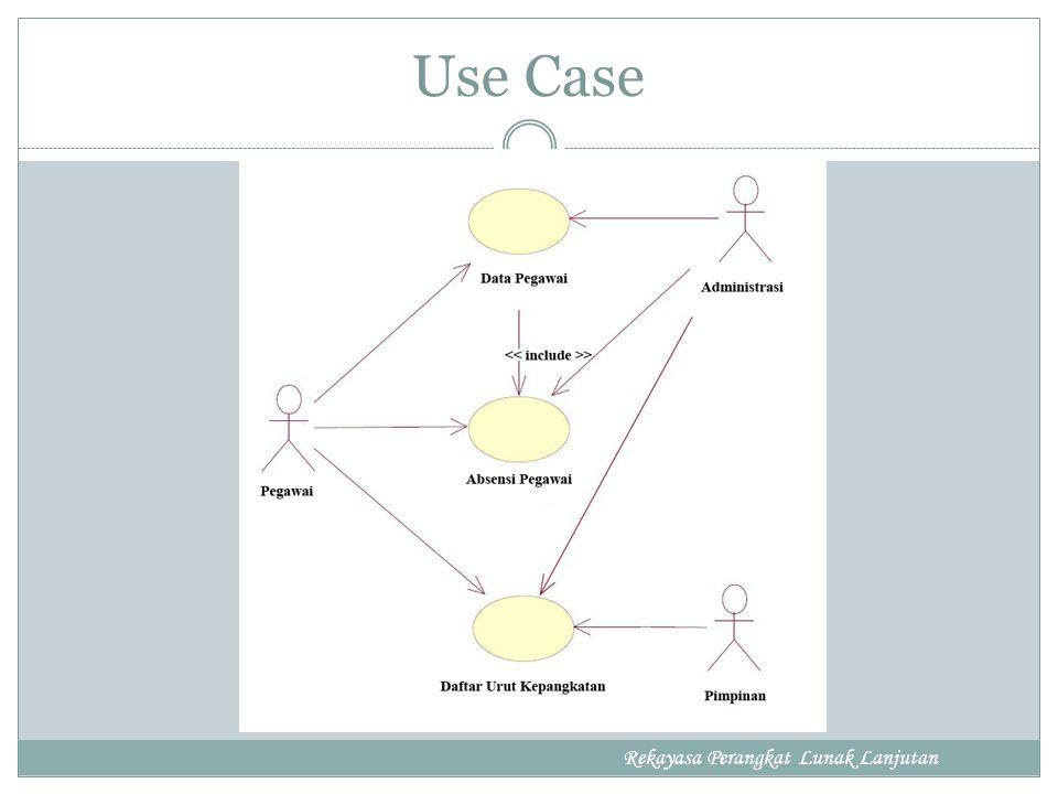 Use Case Rekayasa Perangkat Lunak Lanjutan