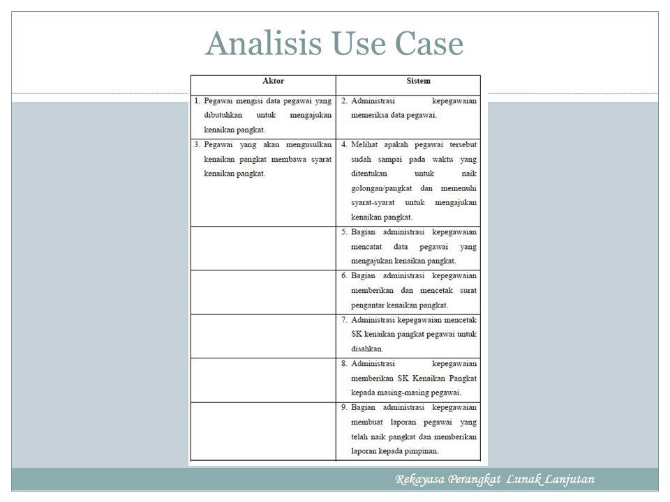 Analisis Use Case Rekayasa Perangkat Lunak Lanjutan