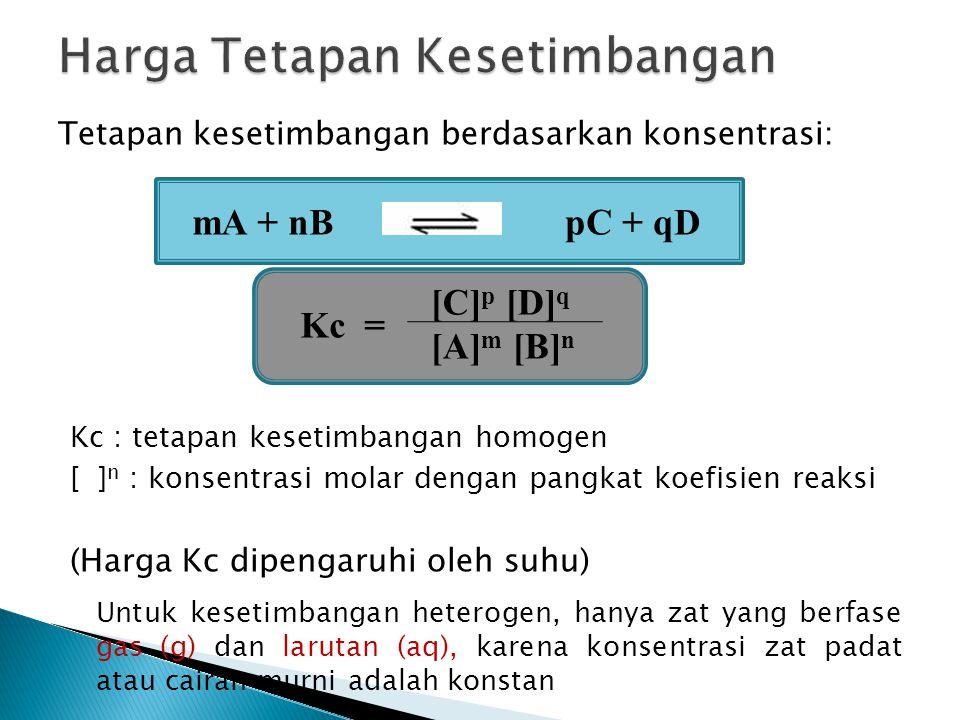 Tetapan kesetimbangan berdasarkan konsentrasi: Kc : tetapan kesetimbangan homogen [ ] n : konsentrasi molar dengan pangkat koefisien reaksi (Harga Kc