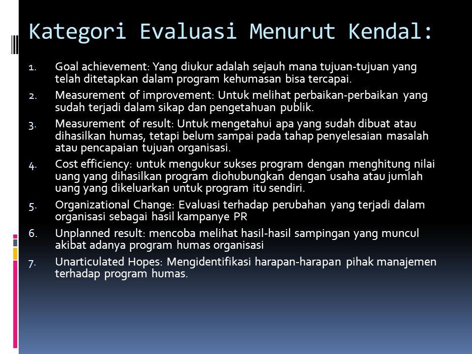 Kategori Evaluasi Menurut Kendal: 1. Goal achievement: Yang diukur adalah sejauh mana tujuan-tujuan yang telah ditetapkan dalam program kehumasan bisa