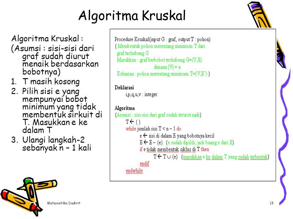 Matematika Diskrit13 Algoritma Kruskal Algoritma Kruskal : (Asumsi : sisi-sisi dari graf sudah diurut menaik berdasarkan bobotnya) 1.T masih kosong 2.