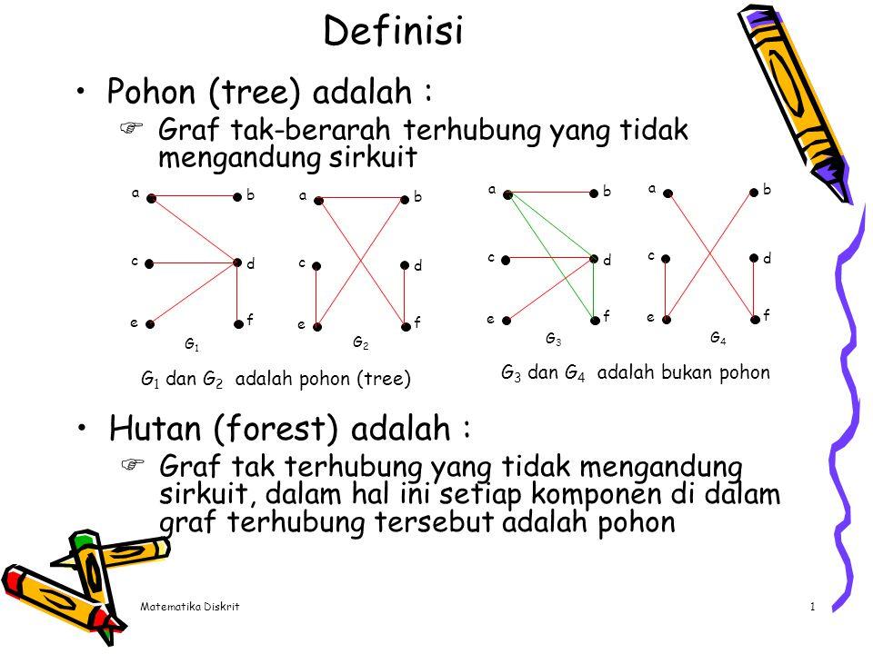 1 Definisi Pohon (tree) adalah :  Graf tak-berarah terhubung yang tidak mengandung sirkuit G1G1 c b e d a f c b e d a f G2G2 G3G3 G4G4 G 1 dan G 2 ad