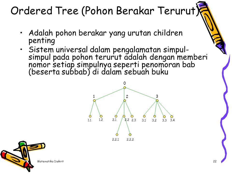 Matematika Diskrit22 Ordered Tree (Pohon Berakar Terurut) Adalah pohon berakar yang urutan children penting Sistem universal dalam pengalamatan simpul