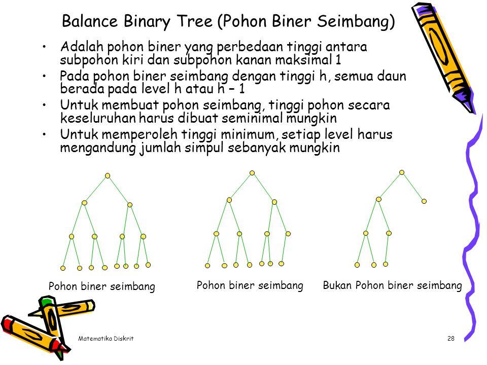 Matematika Diskrit28 Balance Binary Tree (Pohon Biner Seimbang) Adalah pohon biner yang perbedaan tinggi antara subpohon kiri dan subpohon kanan maksi