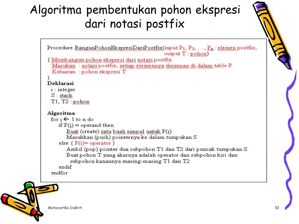 Matematika Diskrit32 Algoritma pembentukan pohon ekspresi dari notasi postfix