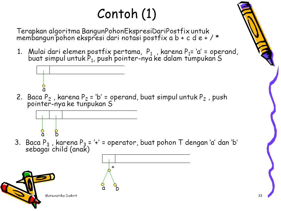 Matematika Diskrit33 Contoh (1) 1.Mulai dari elemen postfix pertama, P 1, karena P 1 = 'a' = operand, buat simpul untuk P 1, push pointer-nya ke dalam