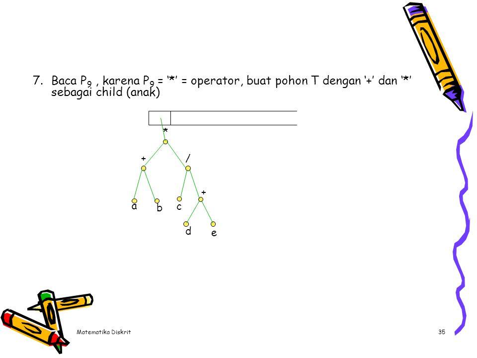 Matematika Diskrit35 7.Baca P 9, karena P 9 = '*' = operator, buat pohon T dengan '+' dan '*' sebagai child (anak) * +/ a b c + d e