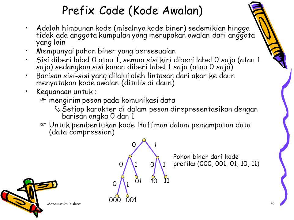 Matematika Diskrit39 Prefix Code (Kode Awalan) Adalah himpunan kode (misalnya kode biner) sedemikian hingga tidak ada anggota kumpulan yang merupakan