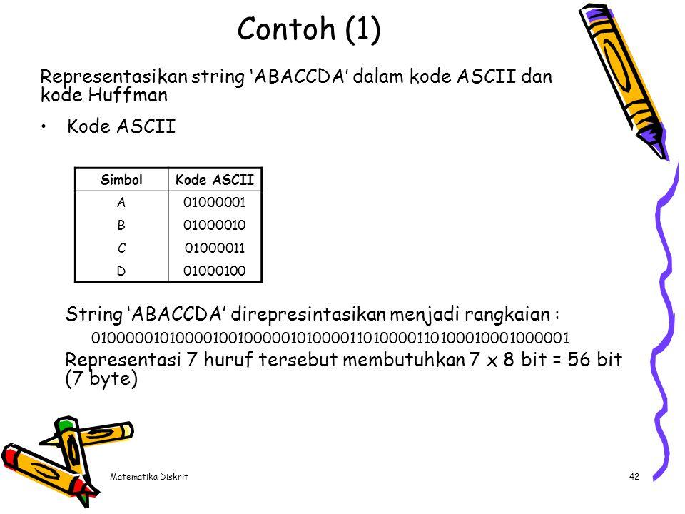 Matematika Diskrit42 Contoh (1) Representasikan string 'ABACCDA' dalam kode ASCII dan kode Huffman Kode ASCII SimbolKode ASCII A01000001 B01000010 C01