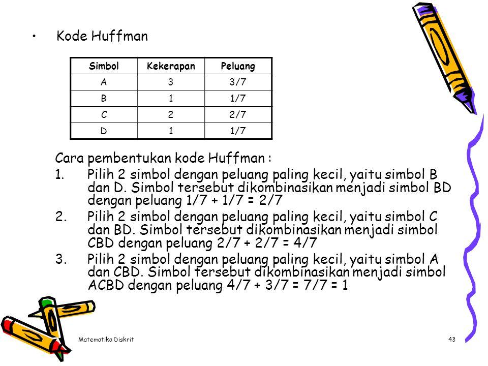 Matematika Diskrit43 Kode Huffman SimbolKekerapanPeluang A33/7 B11/7 C22/7 D11/7 Cara pembentukan kode Huffman : 1.Pilih 2 simbol dengan peluang palin