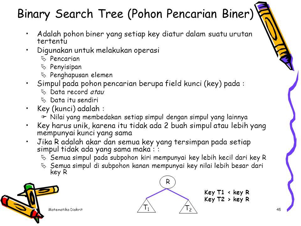 Matematika Diskrit45 Adalah pohon biner yang setiap key diatur dalam suatu urutan tertentu Digunakan untuk melakukan operasi  Pencarian  Penyisipan