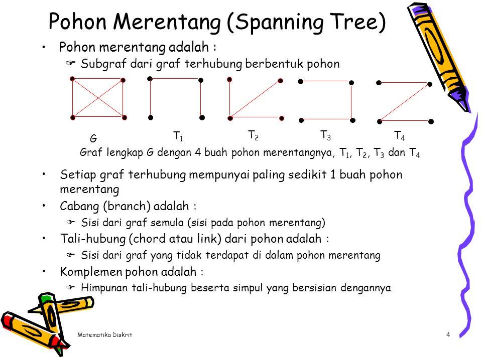 Matematika Diskrit4 Pohon Merentang (Spanning Tree) Pohon merentang adalah :  Subgraf dari graf terhubung berbentuk pohon G T1T1 T2T2 T3T3 T4T4 Graf