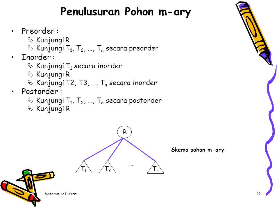 Matematika Diskrit49 Penulusuran Pohon m-ary Preorder :  Kunjungi R  Kunjungi T 1, T 2, …, T n secara preorder Inorder :  Kunjungi T 1 secara inord