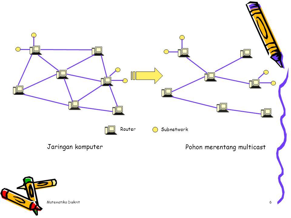 Matematika Diskrit6 Jaringan komputer Pohon merentang multicast Router Subnetwork