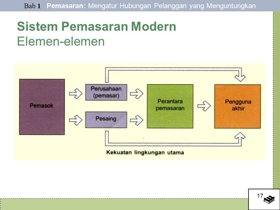 17 Sistem Pemasaran Modern Elemen-elemen Bab 1 Pemasaran: Mengatur Hubungan Pelanggan yang Menguntungkan