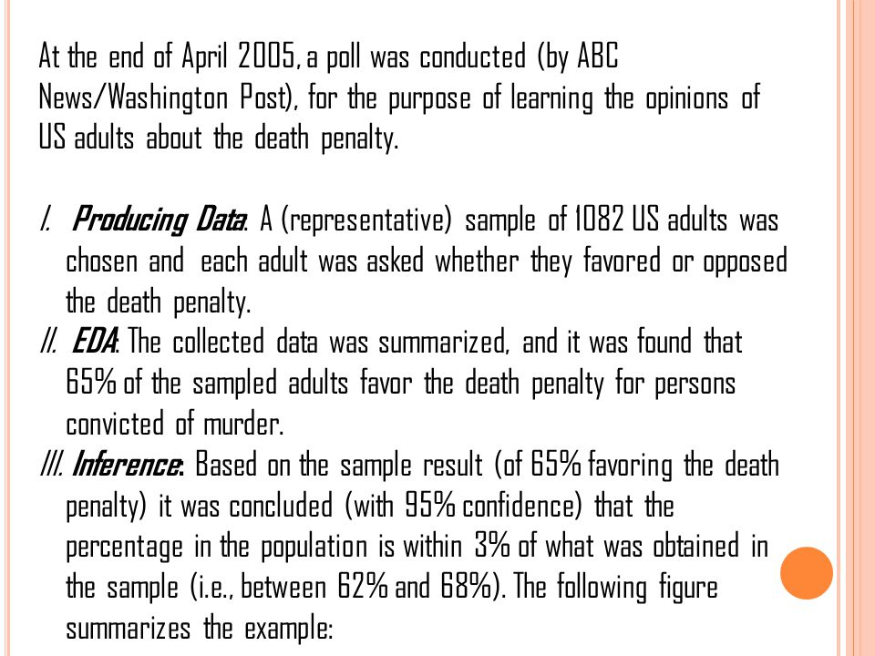 At the end of April 2005, a poll was conducted (by ABC News/Washington Post), for the purpose of learning the opinions of US adults about the death pe