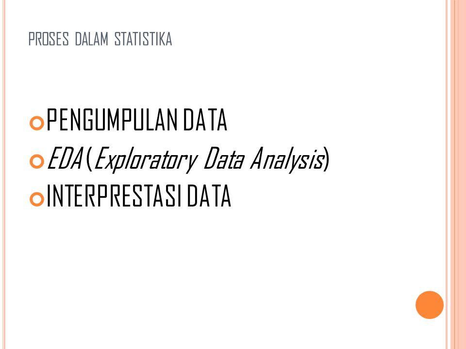 PROSES DALAM STATISTIKA PENGUMPULAN DATA EDA (Exploratory Data Analysis) INTERPRESTASI DATA
