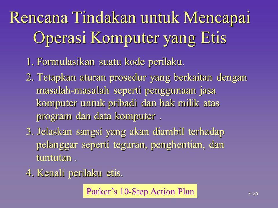 Rencana Tindakan untuk Mencapai Operasi Komputer yang Etis 1.