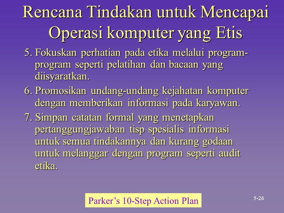 Rencana Tindakan untuk Mencapai Operasi komputer yang Etis 5.