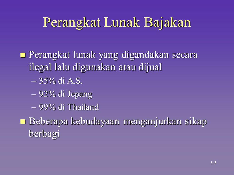 Perangkat Lunak Bajakan n Perangkat lunak yang digandakan secara ilegal lalu digunakan atau dijual –35% di A.S. –92% di Jepang –99% di Thailand n Bebe