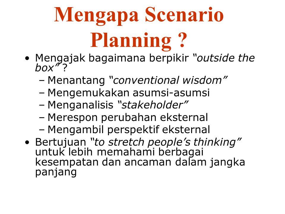Mengapa Scenario Planning .Mengajak bagaimana berpikir outside the box .