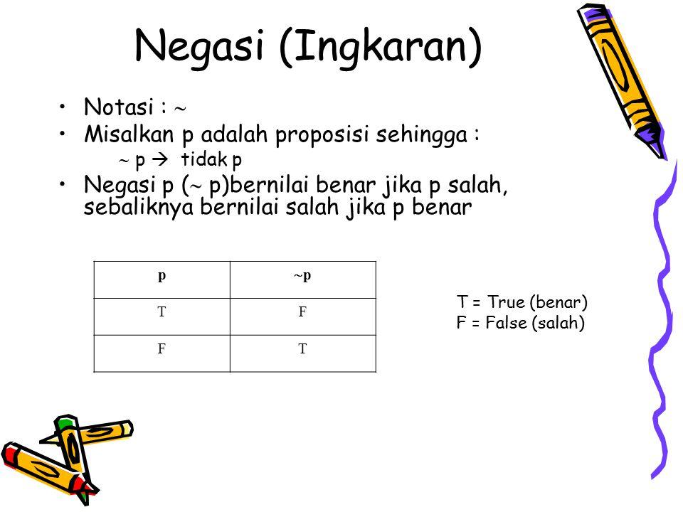 Negasi (Ingkaran) Notasi :  Misalkan p adalah proposisi sehingga :  p  tidak p Negasi p (  p)bernilai benar jika p salah, sebaliknya bernilai sala