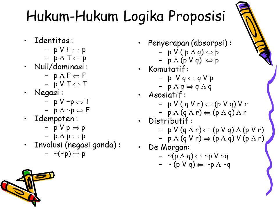 Hukum-Hukum Logika Proposisi Identitas : –p V F  p –p  T  p Null/dominasi : –p  F  F –p V T  T Negasi : –p V  p  T –p   p  F Idempoten : –p