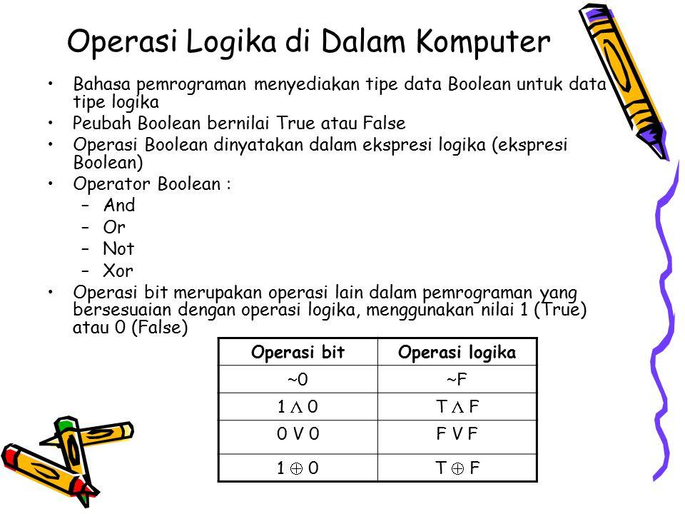 Operasi Logika di Dalam Komputer Bahasa pemrograman menyediakan tipe data Boolean untuk data tipe logika Peubah Boolean bernilai True atau False Opera