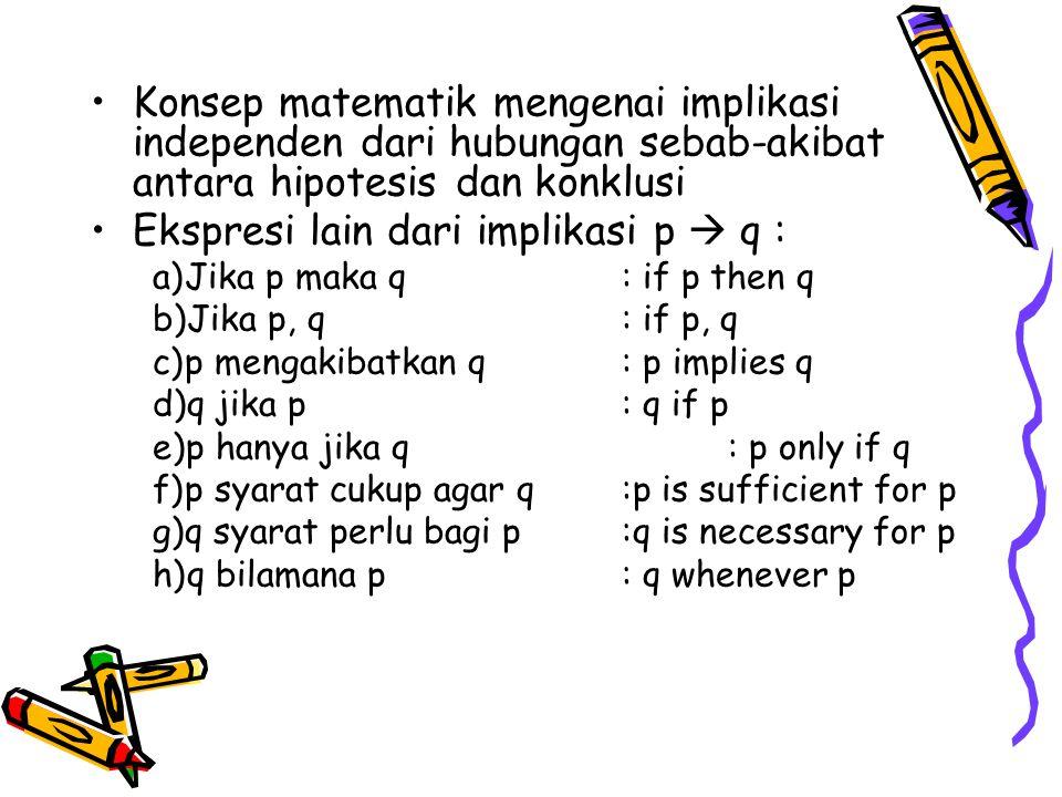 Konsep matematik mengenai implikasi independen dari hubungan sebab-akibat antara hipotesis dan konklusi Ekspresi lain dari implikasi p  q : a)Jika p