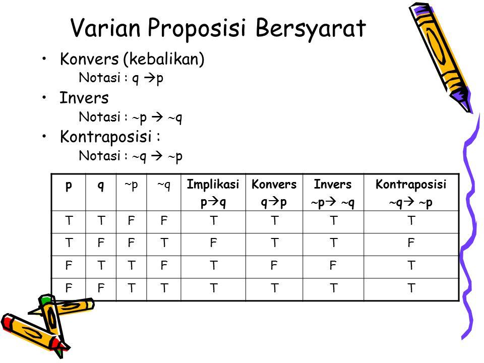 Varian Proposisi Bersyarat Konvers (kebalikan) Notasi : q  p Invers Notasi :  p   q Kontraposisi : Notasi :  q   p pq pp qqImplikasi p  q