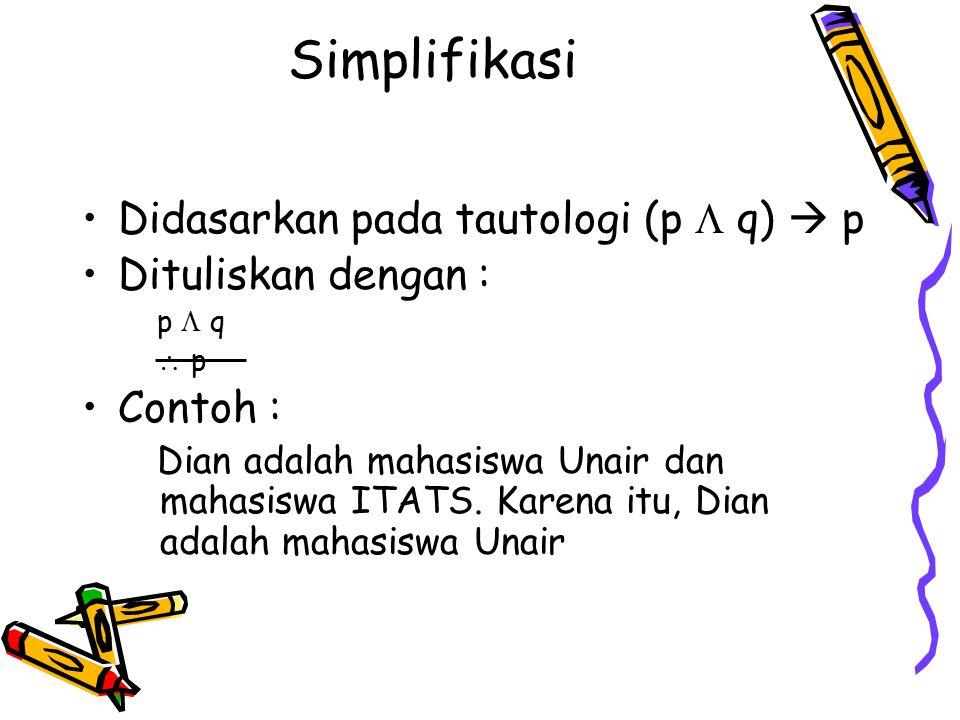 Simplifikasi Didasarkan pada tautologi (p  q)  p Dituliskan dengan : p  q  p Contoh : Dian adalah mahasiswa Unair dan mahasiswa ITATS. Karena itu,