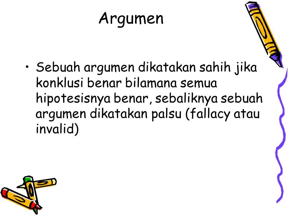 Argumen Sebuah argumen dikatakan sahih jika konklusi benar bilamana semua hipotesisnya benar, sebaliknya sebuah argumen dikatakan palsu (fallacy atau