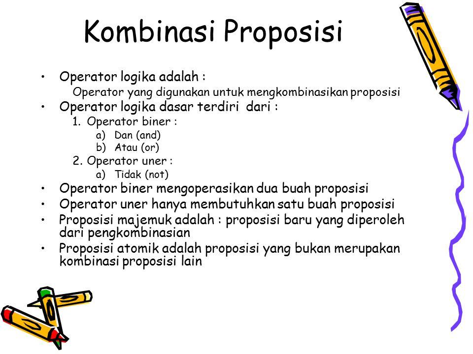 Kombinasi Proposisi Operator logika adalah : Operator yang digunakan untuk mengkombinasikan proposisi Operator logika dasar terdiri dari : 1.Operator