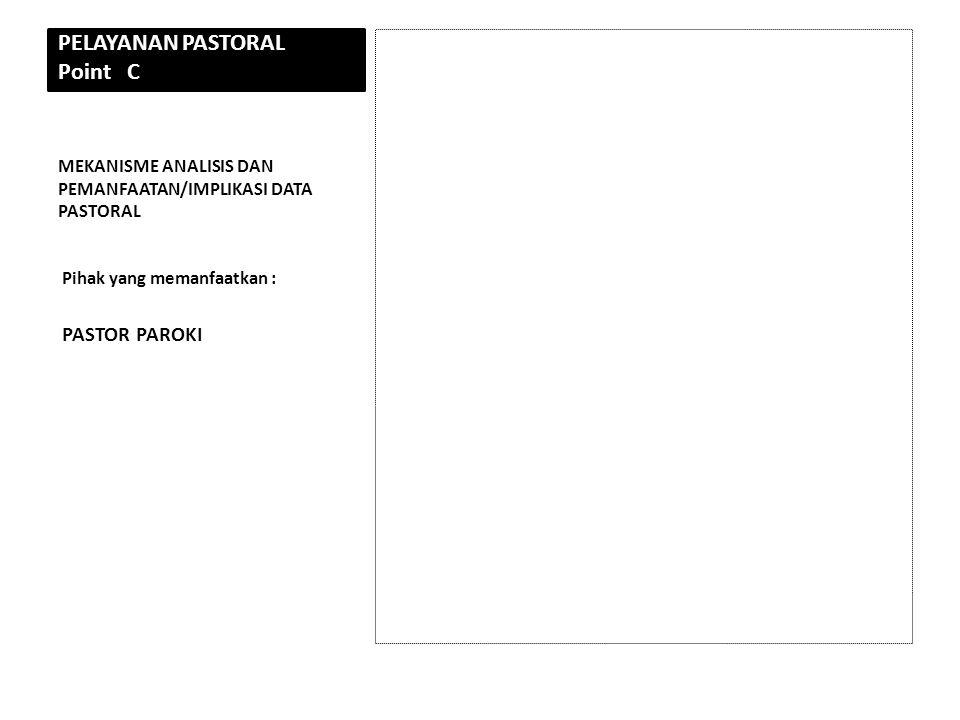PELAYANAN PASTORAL Point C MEKANISME ANALISIS DAN PEMANFAATAN/IMPLIKASI DATA PASTORAL Pihak yang memanfaatkan : PASTOR PAROKI