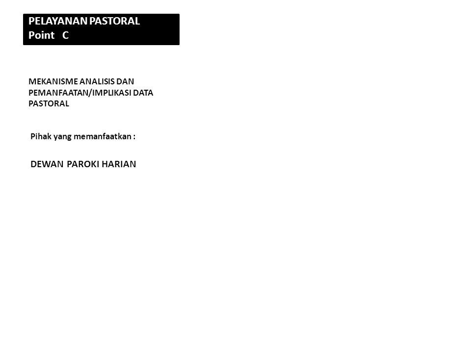 PELAYANAN PASTORAL Point C MEKANISME ANALISIS DAN PEMANFAATAN/IMPLIKASI DATA PASTORAL Pihak yang memanfaatkan : DEWAN PAROKI HARIAN