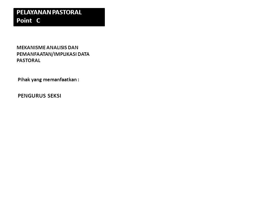 PELAYANAN PASTORAL Point C MEKANISME ANALISIS DAN PEMANFAATAN/IMPLIKASI DATA PASTORAL Pihak yang memanfaatkan : PENGURUS SEKSI
