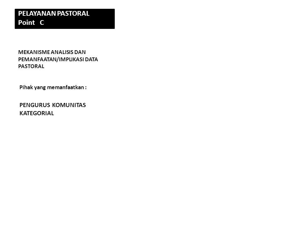 PELAYANAN PASTORAL Point C MEKANISME ANALISIS DAN PEMANFAATAN/IMPLIKASI DATA PASTORAL Pihak yang memanfaatkan : PENGURUS KOMUNITAS KATEGORIAL