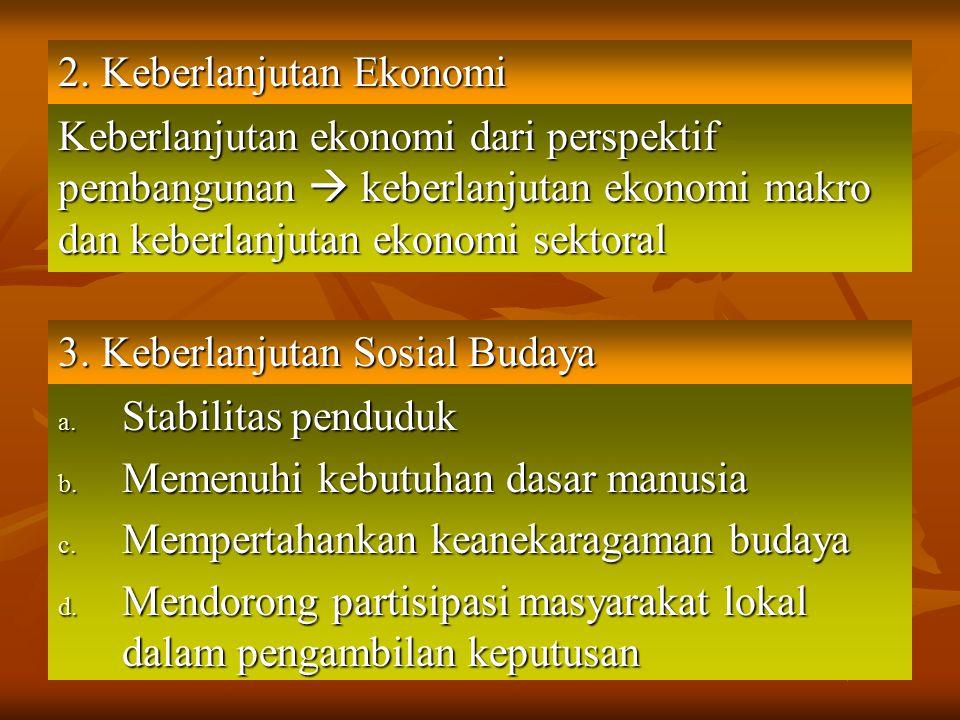 2. Keberlanjutan Ekonomi Keberlanjutan ekonomi dari perspektif pembangunan  keberlanjutan ekonomi makro dan keberlanjutan ekonomi sektoral 3. Keberla