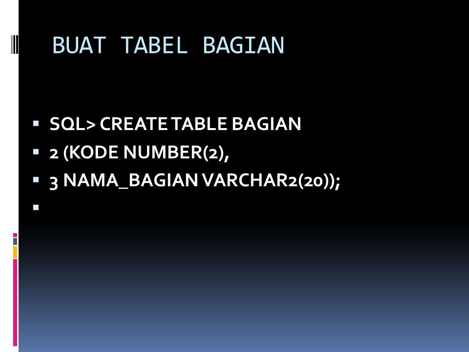 BUAT TABEL BAGIAN  SQL> CREATE TABLE BAGIAN  2 (KODE NUMBER(2),  3 NAMA_BAGIAN VARCHAR2(20)); 